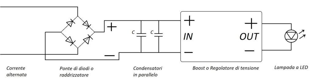 circuito lampada led vespa